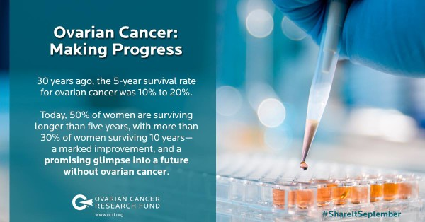 ovarian cancer research progress